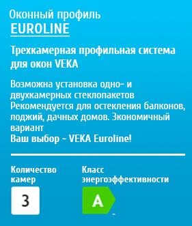 Профиль Euroline