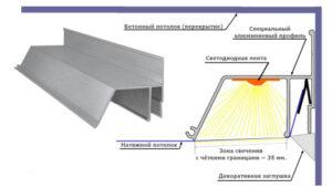 Сравнение парящего потолка и потолка с контурной подсветкой