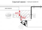 Т.е. парящий потолок можно сделать с нишей для скрытого карниза?