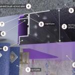 Скрытый карниз в натяжном потолке для сложных решений