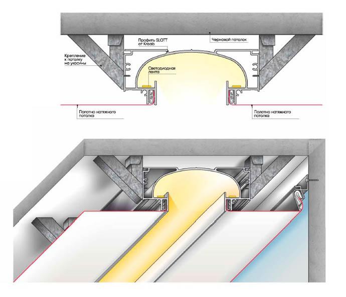 схема расположения светодиодной ленты в слотте без рассеивателя