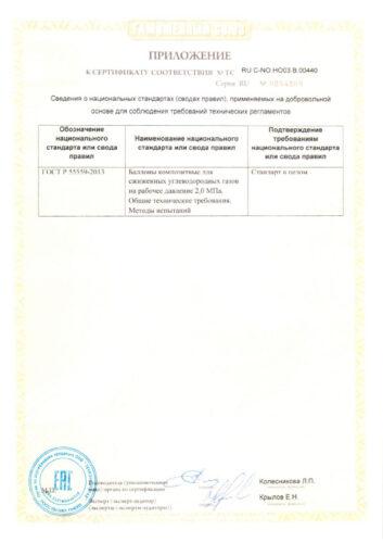 Сертификат на газовые баллоны